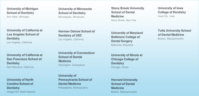 U.S. Top Orthodontic Colleges